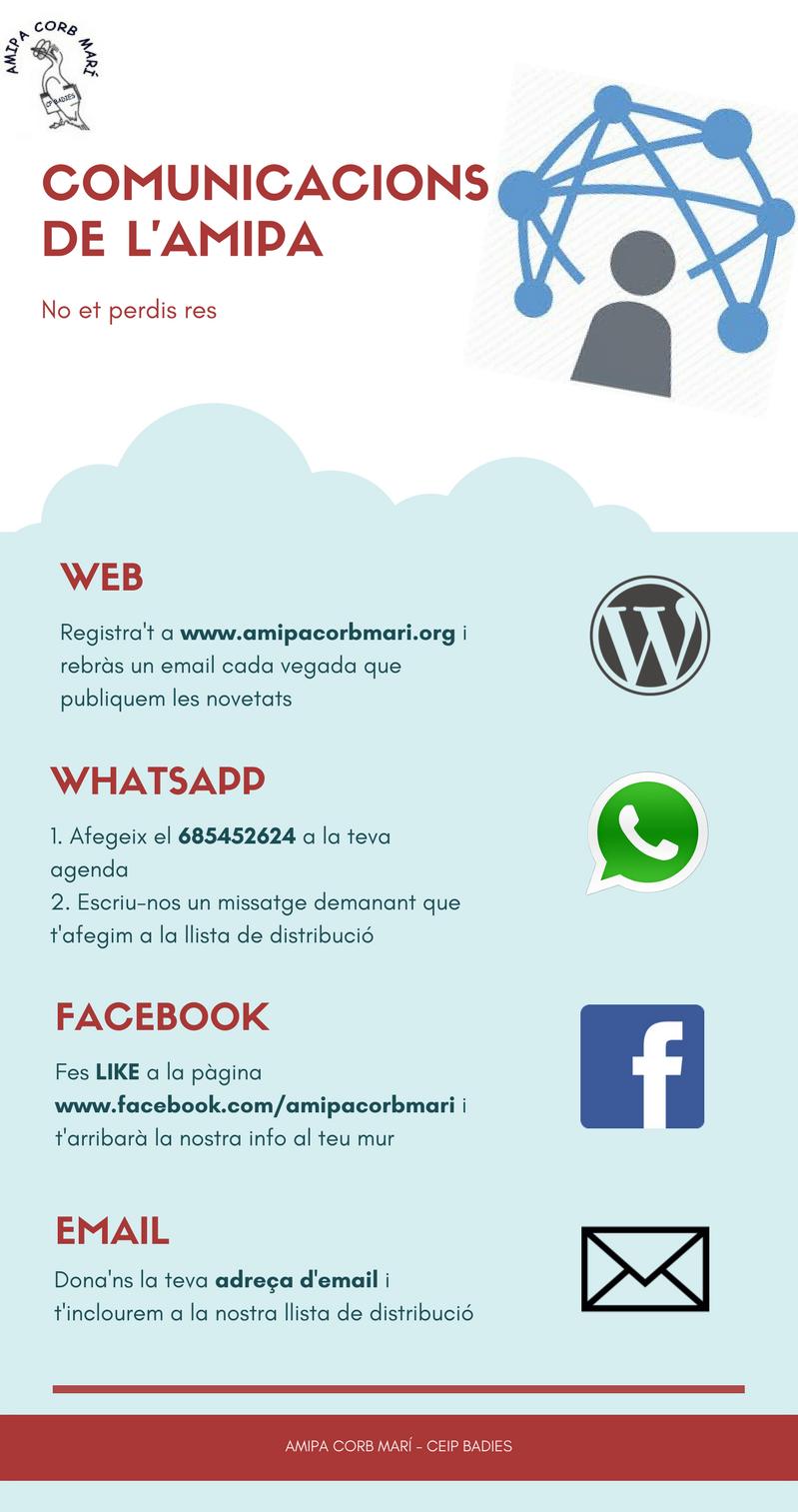 Infografia_Comunicacions_v2